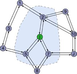 Recent Research in Wireless Sensor Networks: A Trend