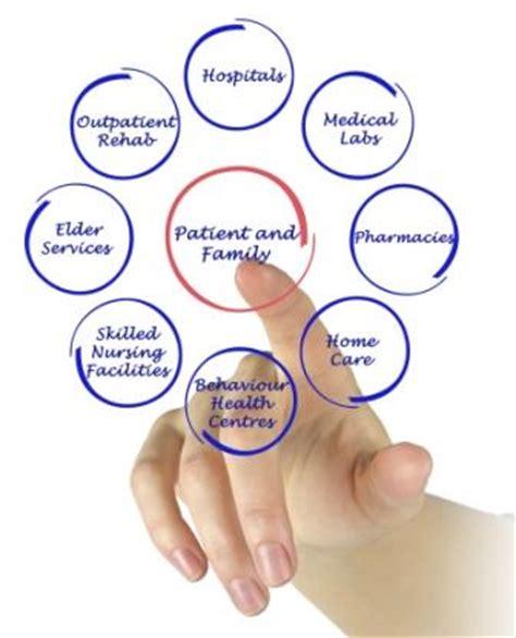 Essay on ways of maintaining good health care